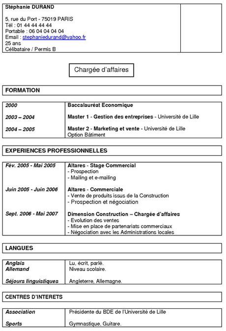 exemples de cv chronologique